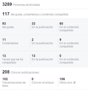 Estadísticas de una publicación de Facebook.